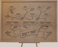 Gravure en bois d'un arbre genealogique